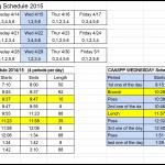 CAASPP testing schedule 2015 -